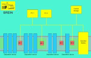 BREIN network image